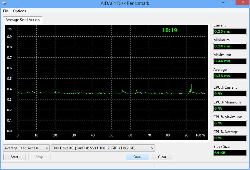 ASUS_Transformer_Book_TX300CA_AIDA64_Average_Read_Access