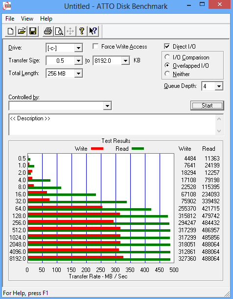 ASUS_Transformer_Book_TX300CA_ATTO_Disk_Benchmark