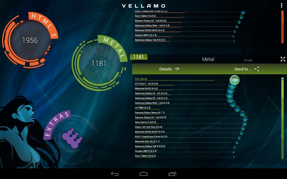Google_Nexus_10_Vellamo_02