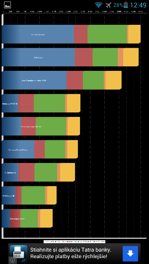 Huawei_Ascend_D2_Quadrant
