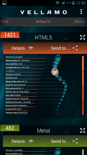 Huawei_Ascend_D2_Vellamo_02