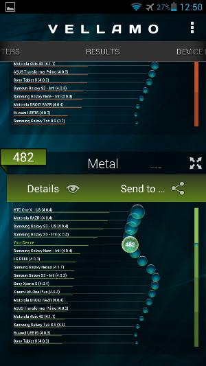 Huawei_Ascend_D2_Vellamo_03