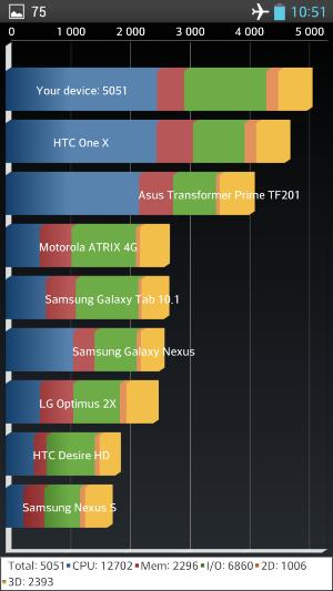 LG_Optimus_4X_HD_Quadrant