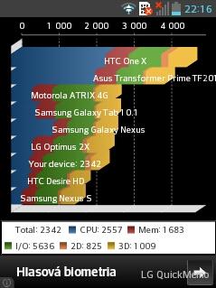 LG_Optimus_L3_II_Quadrant