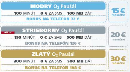 O2_Data_Pausal