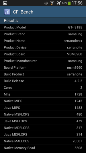 Samsung_Galaxy_S4_mini_CF_Bench_01