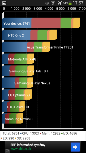 Samsung_Galaxy_S4_mini_Quadrant