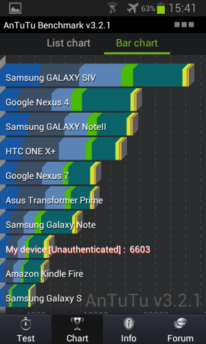Samsung_Galaxy_SIII_mini_AnTuTu_Bench_02