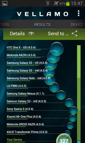 Samsung_Galaxy_SIII_mini_Vellamo_03