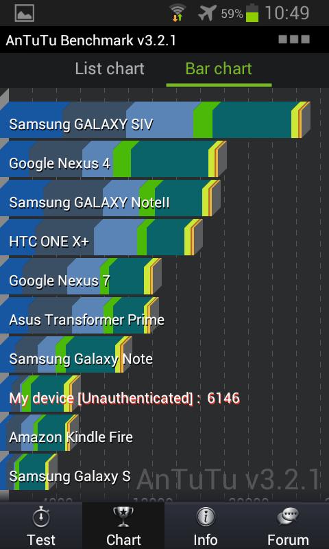 Samsung_Galaxy_SII_Plus_AnTuTu_Bench_02