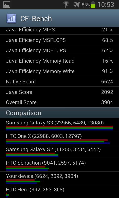 Samsung_Galaxy_SII_Plus_CF_Bench_02