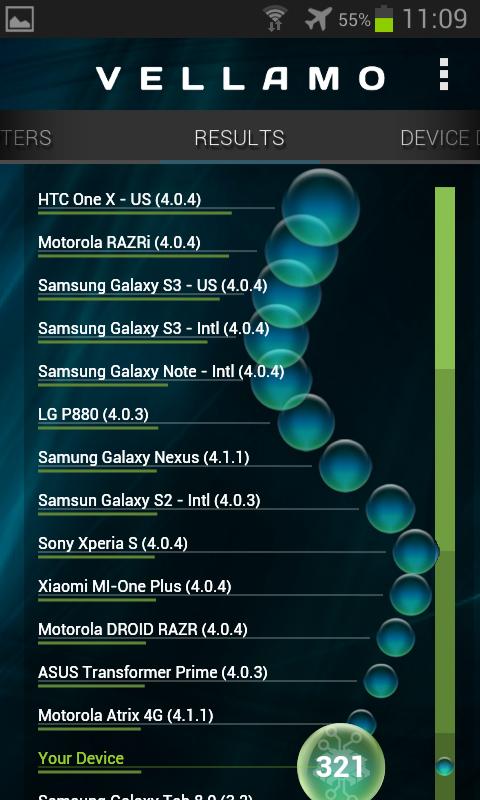 Samsung_Galaxy_SII_Plus_Vellamo_03
