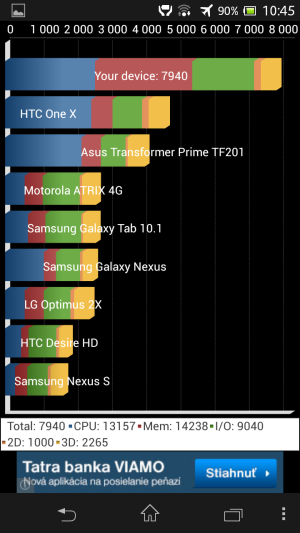 Sony_Xperia_SP_Quadrant