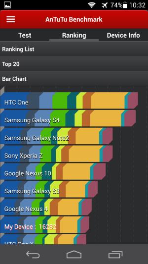 Huawei_Ascend_P6_AnTuTu_Bench_02