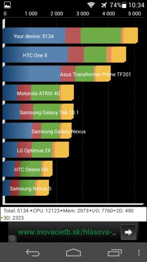 Huawei_Ascend_P6_Quadrant