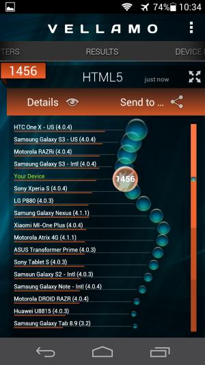 Huawei_Ascend_P6_Vellamo_02