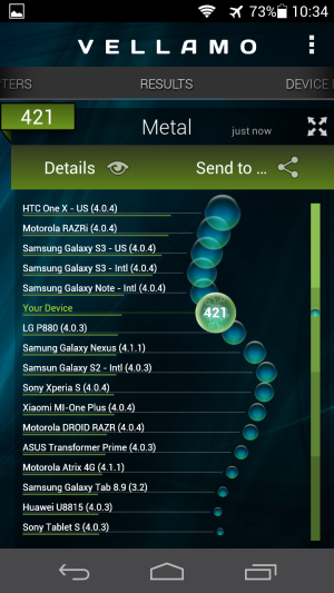 Huawei_Ascend_P6_Vellamo_03