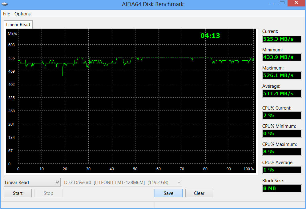 Samsung_ATIV_Book_9_AIDA64_Linear_Read
