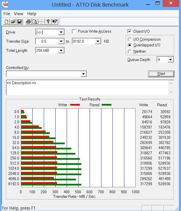 Samsung_ATIV_Book_9_ATTO_Disk_Benchmark