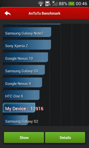 HTC One SV - AnTuTu 4.0.4x