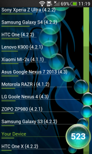 HTC One SV - Vellamo2