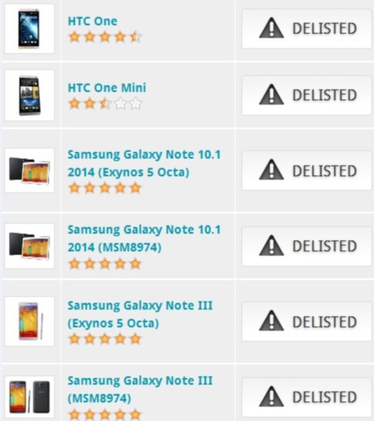 Samsung a HTC ban