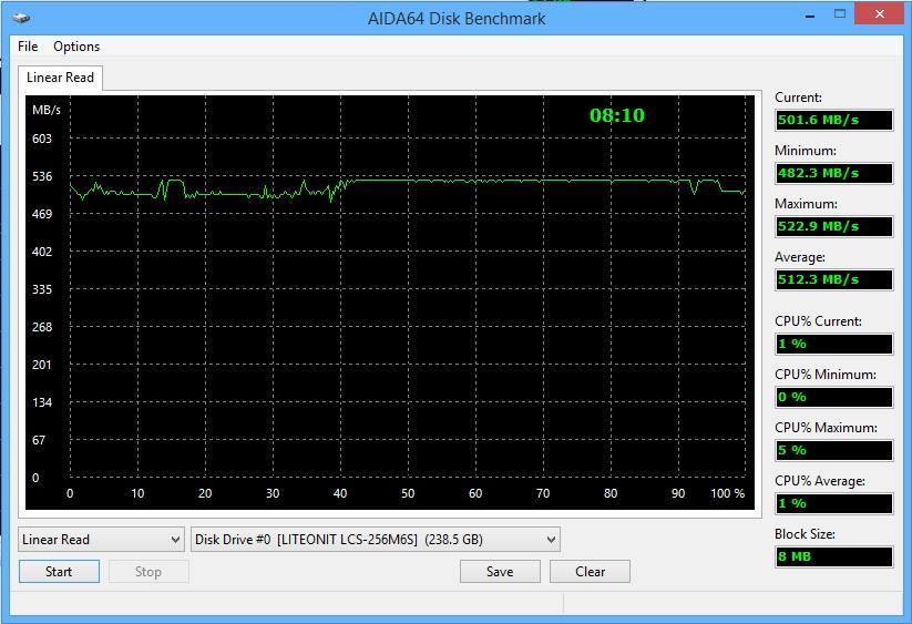 AIDA64 Disk Benchmark-2