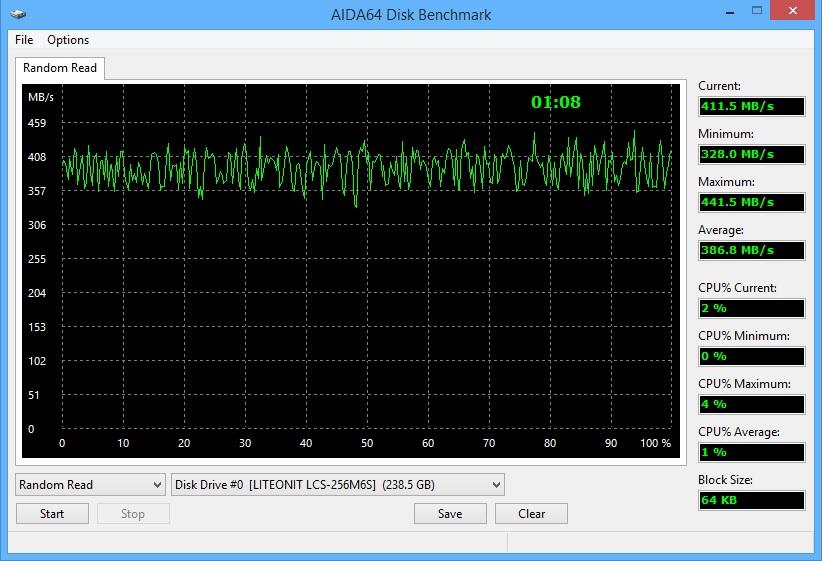 AIDA64 Disk Benchmark-3