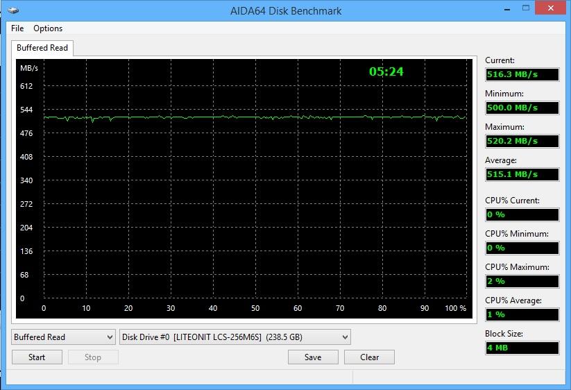 AIDA64 Disk Benchmark-4