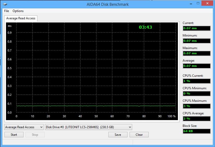 AIDA64 Disk Benchmark-5