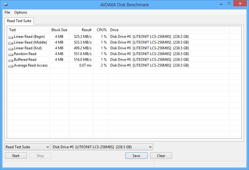 AIDA64 Disk Benchmark