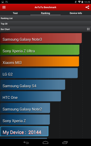 Google_Nexus_7_2013_AnTuTu_Benchmark_03