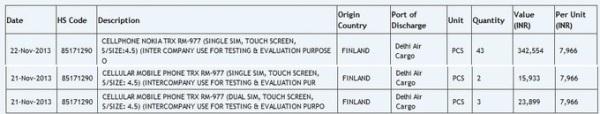 Lumia dual SIM-RM-977
