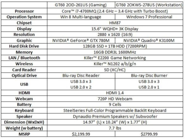 MSI-3K-Specs