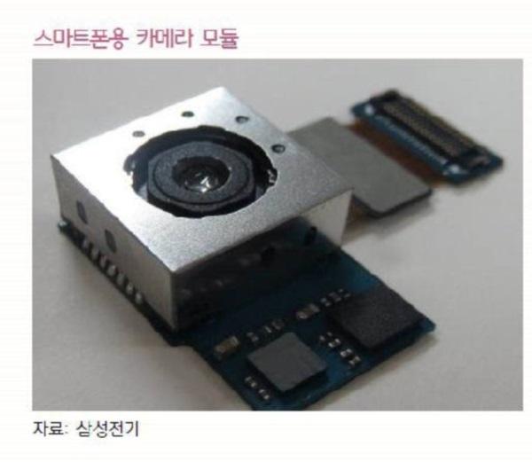 Samsung-20-MP