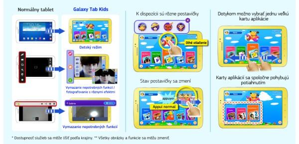 Samsung Glaxy tab 3 Kids - detske prostredie-2