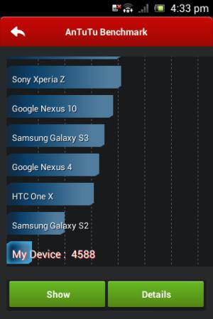 Sony Xperia E - AnTuTu