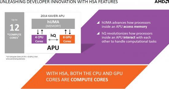 AMD APU Kaveri vs Intel 02