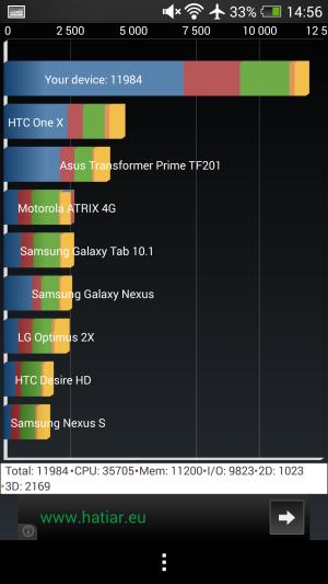 HTC_ONE_Quadrant
