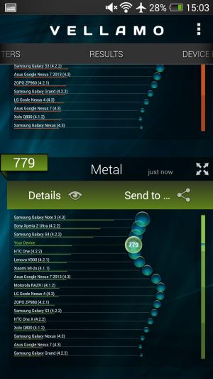 HTC_ONE_Vellamo_03