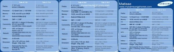 Galaxy Tab 4 spec