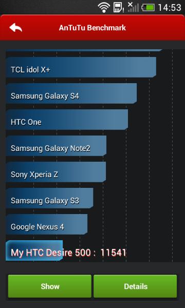 HTC Desire 200 - AnTuTu