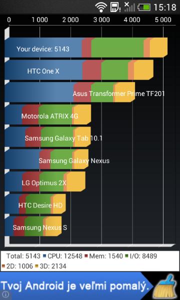 HTC Desire 200 - Quadrant
