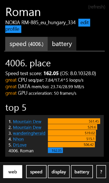 Nokia Lumia 720 - WP Bench-2