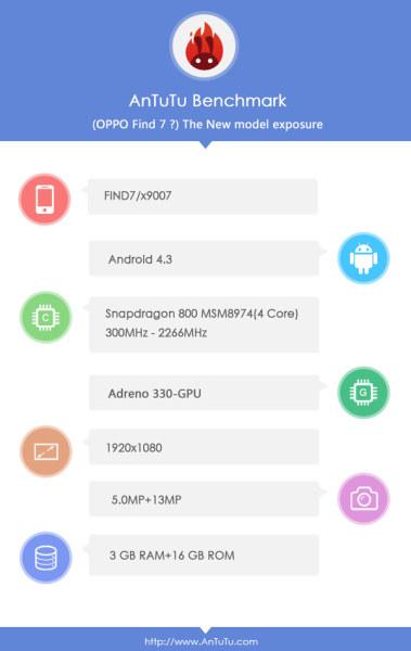 Oppo Find 7-AnTuTu1