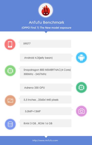 Oppo Find 7-AnTuTu2