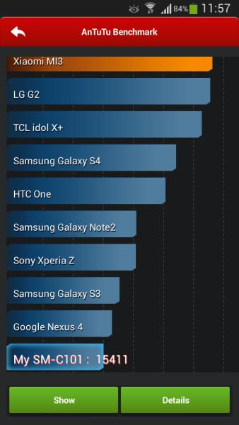 Samsung Galaxy S4 Zoom - AnTuTu