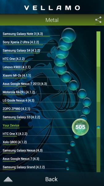 Samsung Galaxy S4 Zoom - Vellamo2
