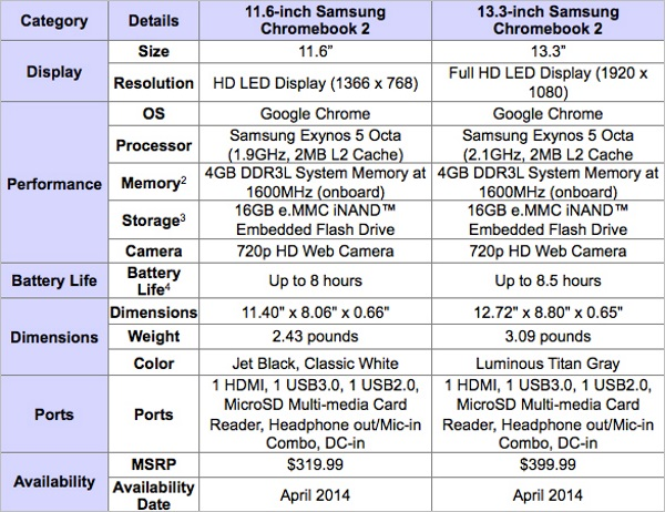 Chromebook_2_PRESS_Specs