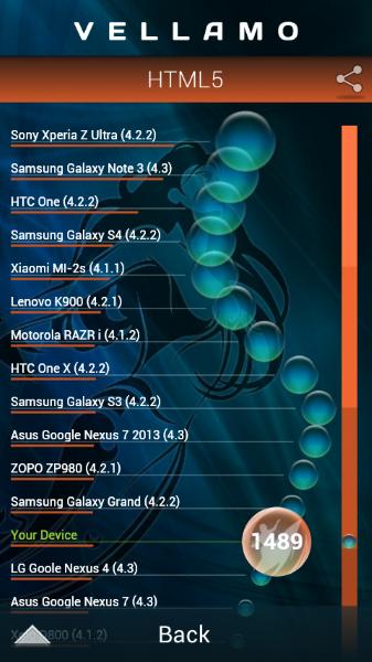 Evolveo StrogPhone Q4-Vellamo